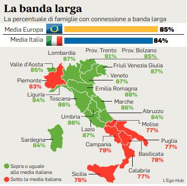 Cartina Italia Nord Sud Est Ovest.La Banda Larga All Italiana Fa Correre Solo Il Nord Il Sud Come La Bulgaria