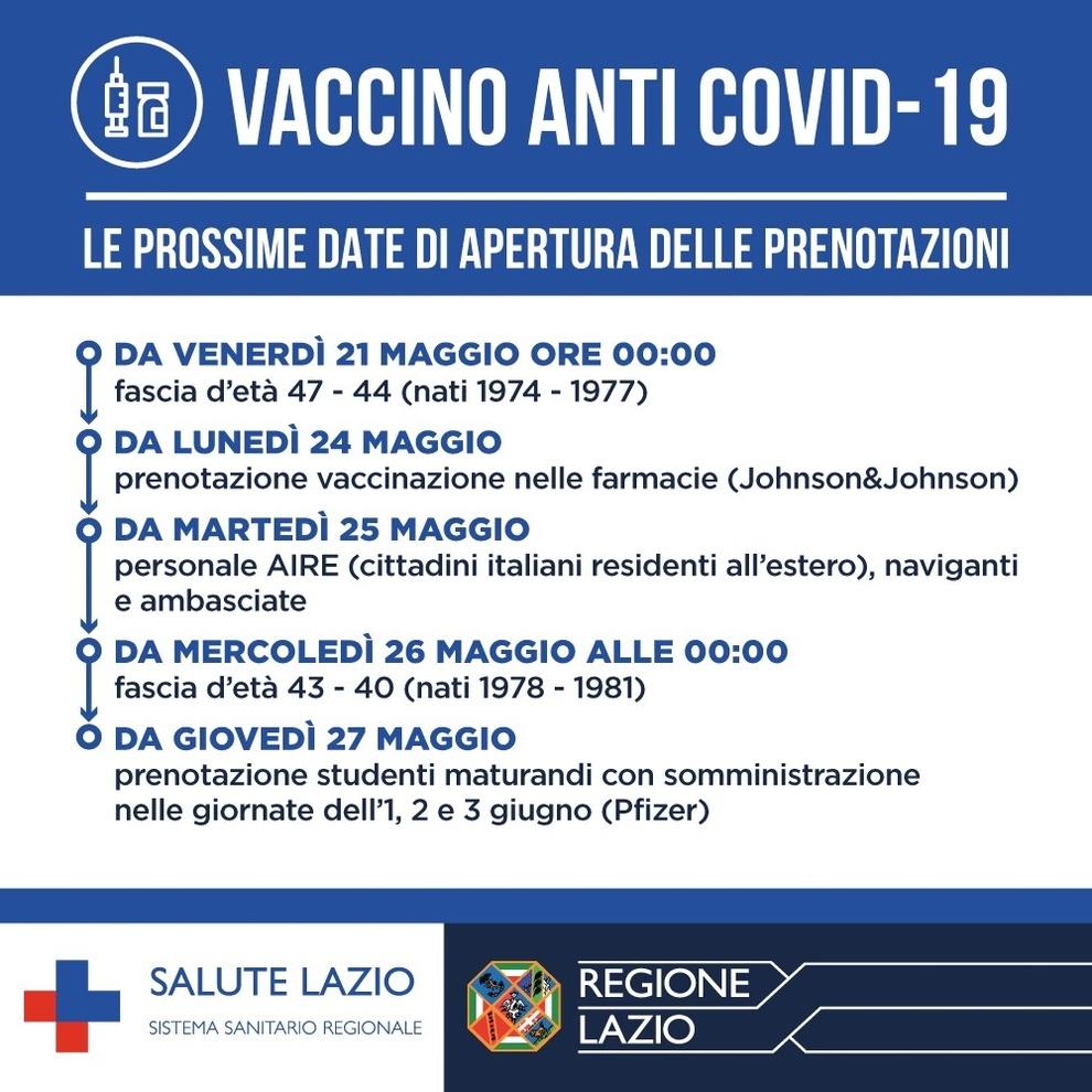Vaccini Lazio, prenotazione per la fascia 40-43 anni dal 26 maggio. Ai maturandi Pfizer